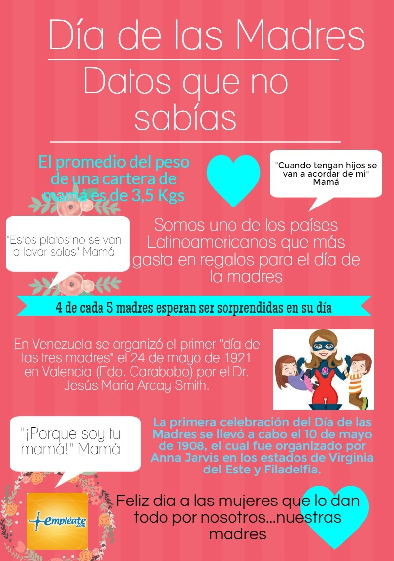 Infografía Madres