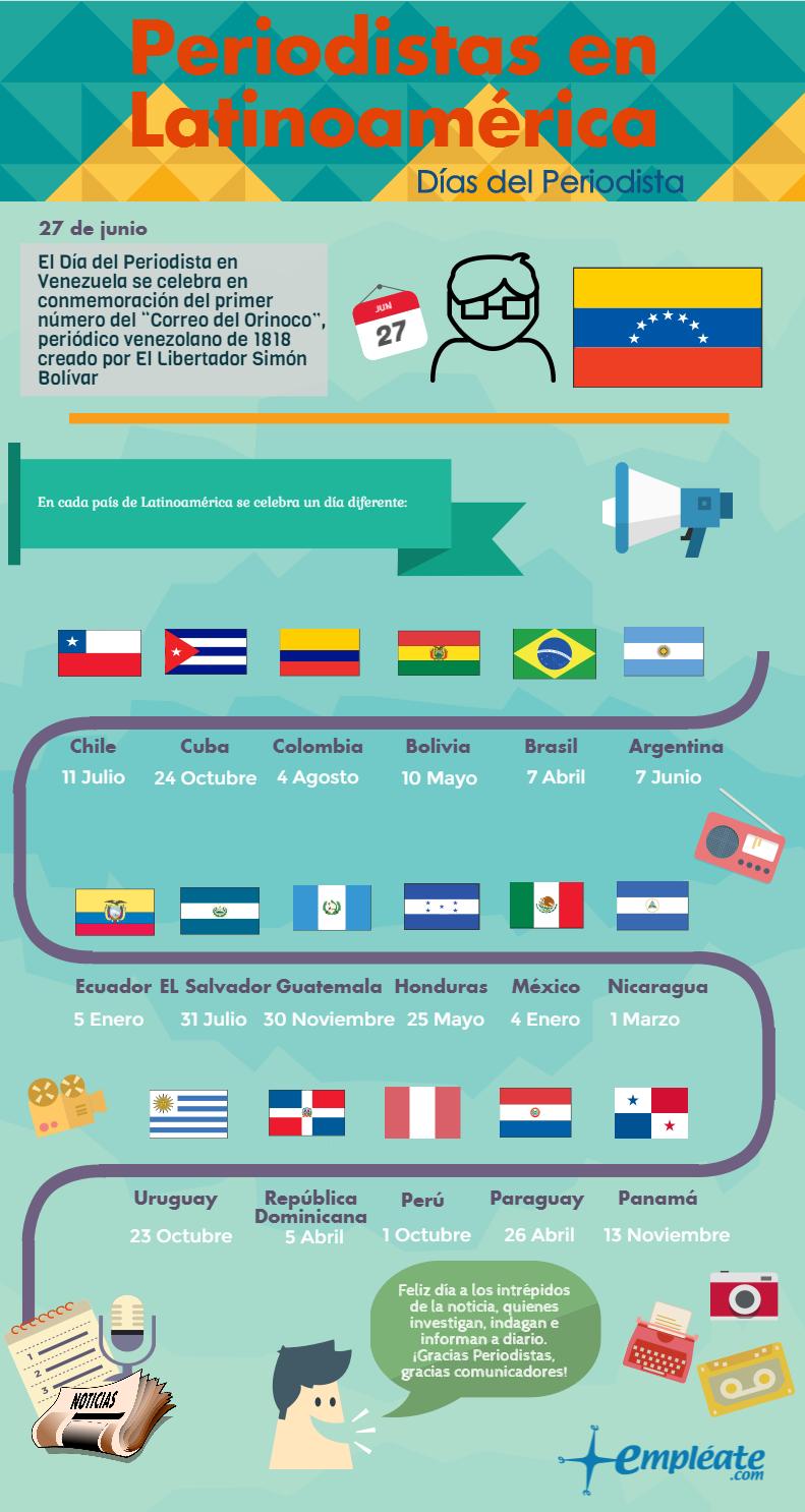 Periodistas en latinoamérica